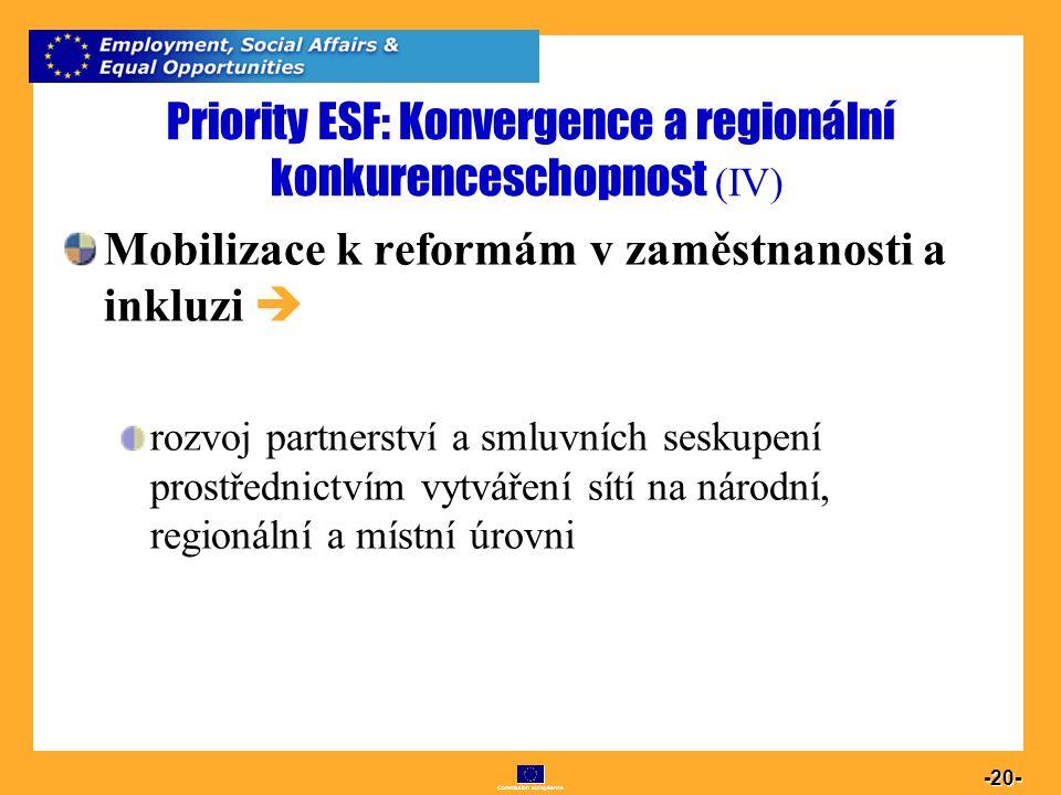 Commission européenne 20 -20- Priority ESF: Konvergence a regionální konkurenceschopnost (IV) Mobilizace k reformám v zaměstnanosti a inkluzi  rozvoj