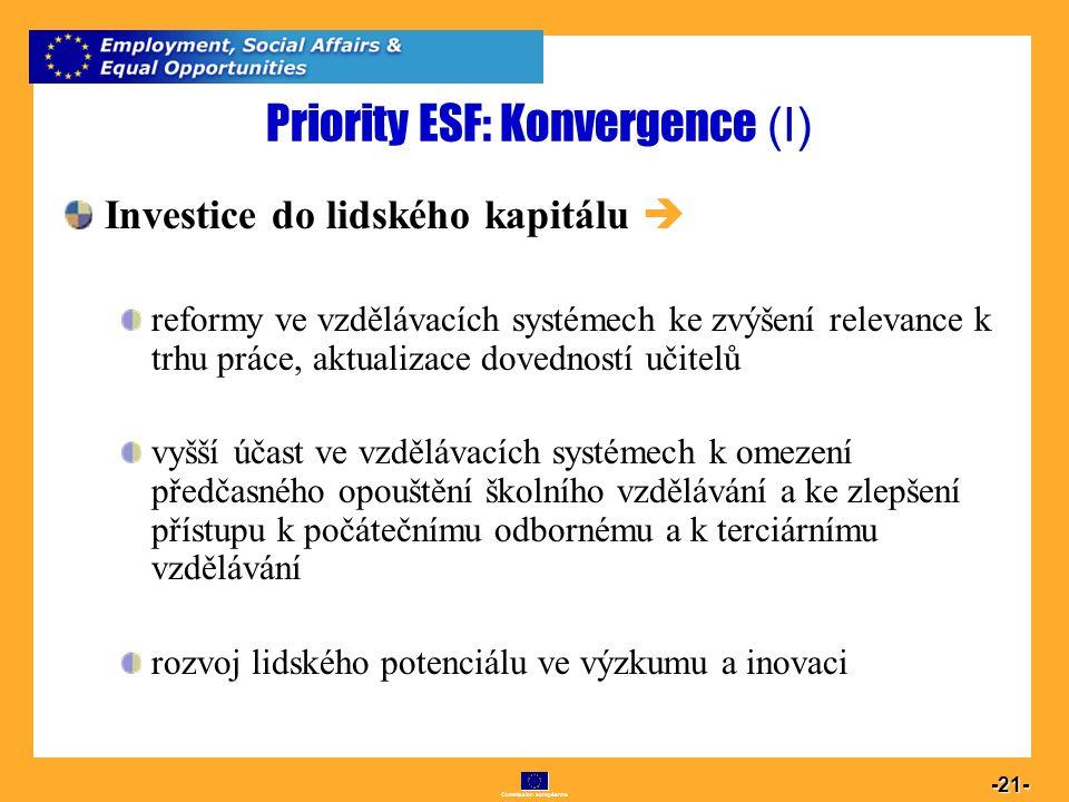 Commission européenne 21 -21- Priority ESF: Konvergence (I) Investice do lidského kapitálu  reformy ve vzdělávacích systémech ke zvýšení relevance k