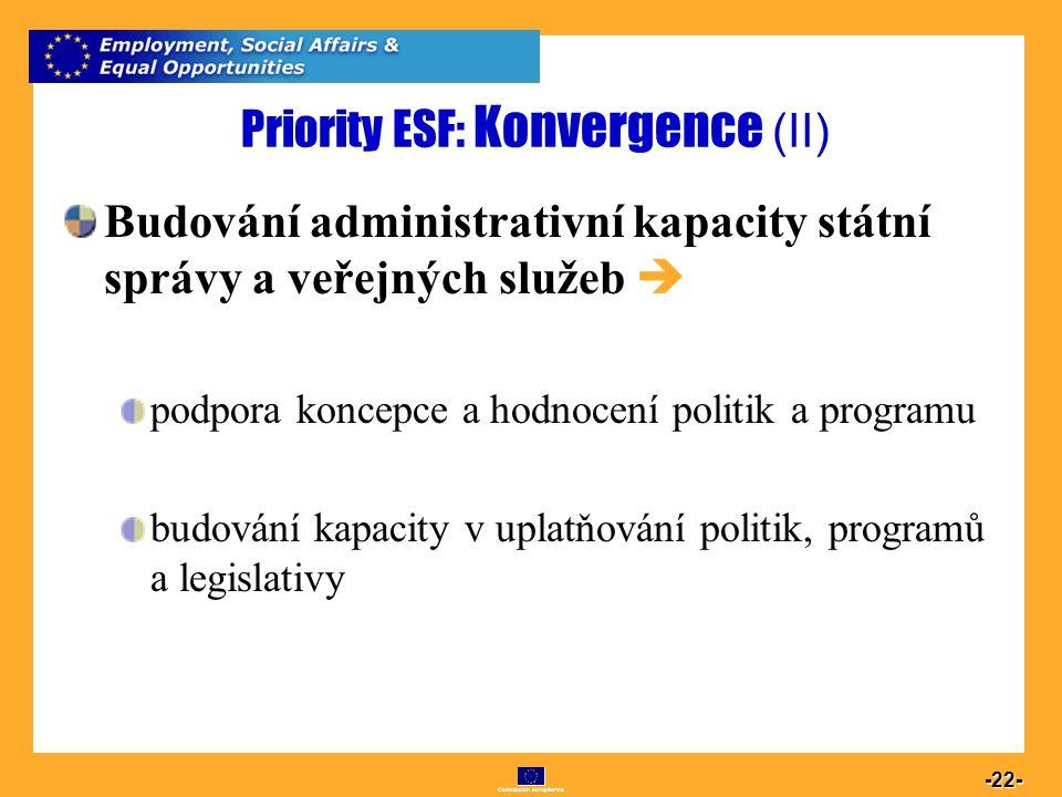 Commission européenne 22 -22- Priority ESF: Konvergence (II) Budování administrativní kapacity státní správy a veřejných služeb  podpora koncepce a h