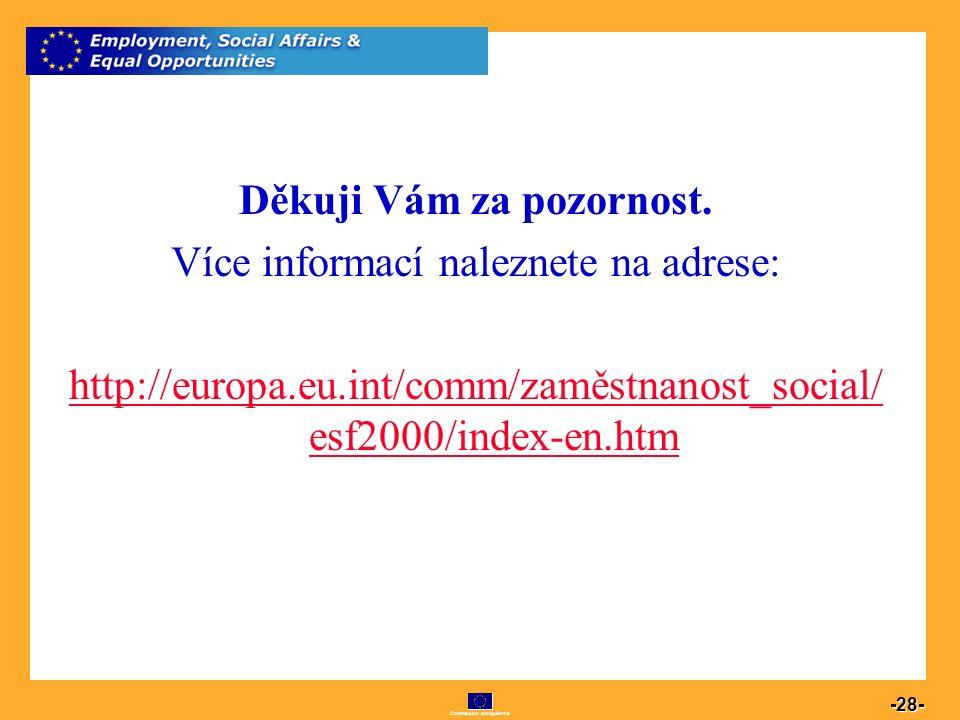 Commission européenne 28 -28- Děkuji Vám za pozornost. Více informací naleznete na adrese: http://europa.eu.int/comm/zaměstnanost_social/ esf2000/inde