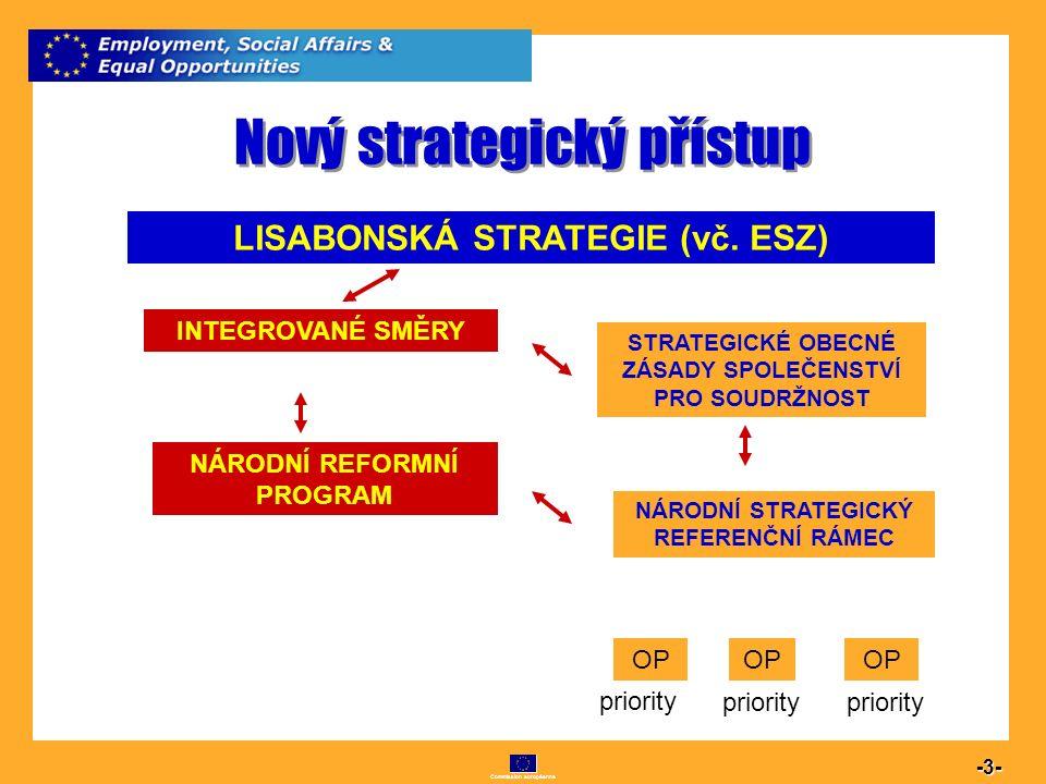 Commission européenne 3 -3- Nový strategický přístup LISABONSKÁ STRATEGIE (vč. ESZ) INTEGROVANÉ SMĚRY NÁRODNÍ REFORMNÍ PROGRAM STRATEGICKÉ OBECNÉ ZÁSA