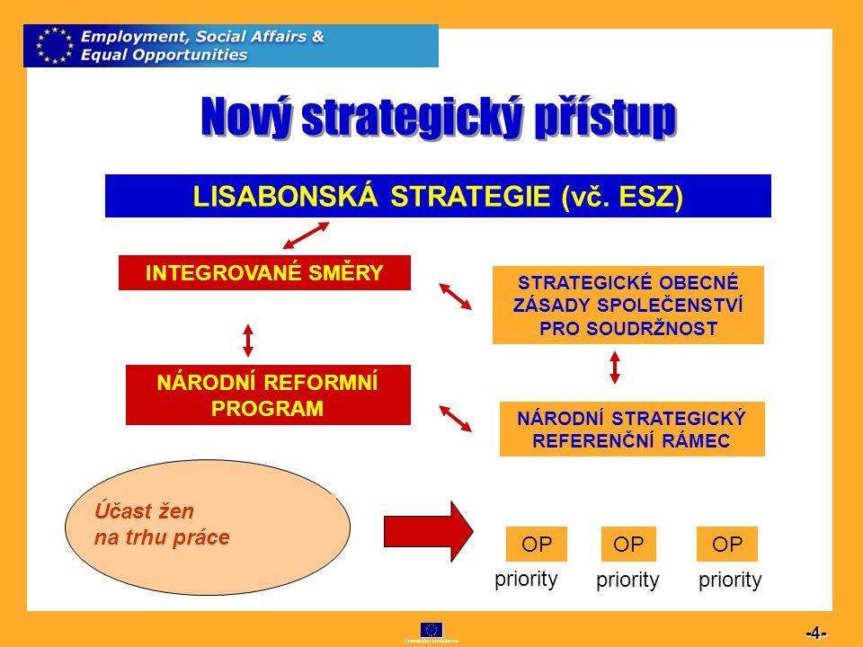Commission européenne 4 -4- Nový strategický přístup LISABONSKÁ STRATEGIE (vč. ESZ) INTEGROVANÉ SMĚRY NÁRODNÍ REFORMNÍ PROGRAM STRATEGICKÉ OBECNÉ ZÁSA