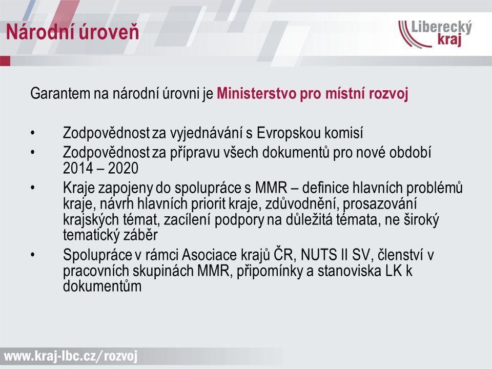Národní úroveň Garantem na národní úrovni je Ministerstvo pro místní rozvoj Zodpovědnost za vyjednávání s Evropskou komisí Zodpovědnost za přípravu všech dokumentů pro nové období 2014 – 2020 Kraje zapojeny do spolupráce s MMR – definice hlavních problémů kraje, návrh hlavních priorit kraje, zdůvodnění, prosazování krajských témat, zacílení podpory na důležitá témata, ne široký tematický záběr Spolupráce v rámci Asociace krajů ČR, NUTS II SV, členství v pracovních skupinách MMR, připomínky a stanoviska LK k dokumentům