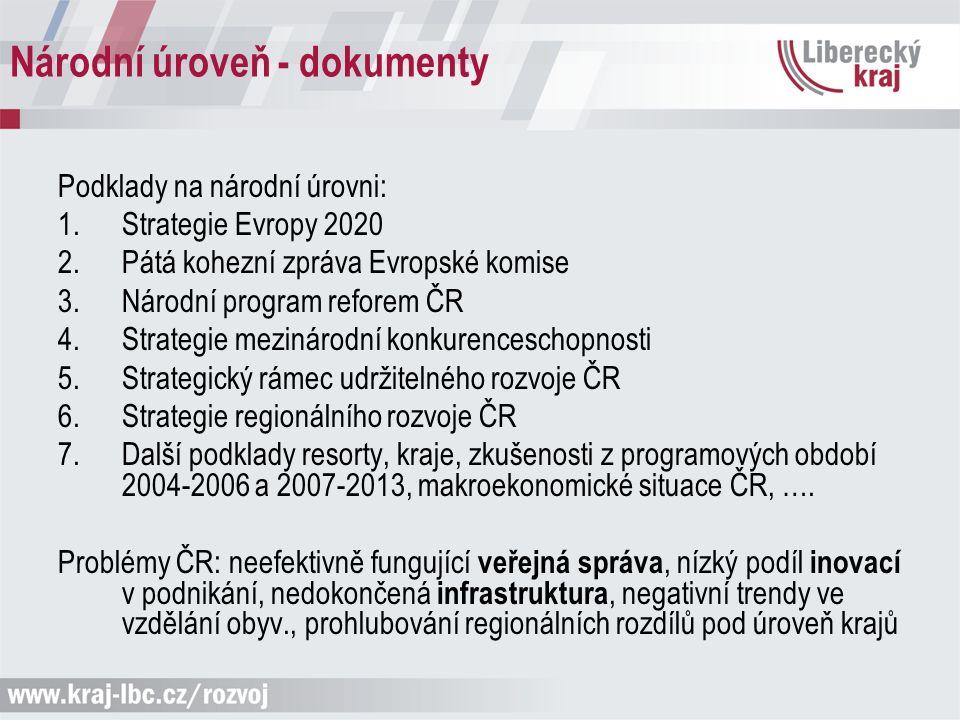 Národní úroveň - dokumenty Podklady na národní úrovni: 1.Strategie Evropy 2020 2.Pátá kohezní zpráva Evropské komise 3.Národní program reforem ČR 4.St