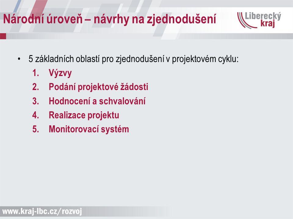 Národní úroveň – návrhy na zjednodušení 5 základních oblastí pro zjednodušení v projektovém cyklu: 1.Výzvy 2.Podání projektové žádosti 3.Hodnocení a schvalování 4.Realizace projektu 5.Monitorovací systém