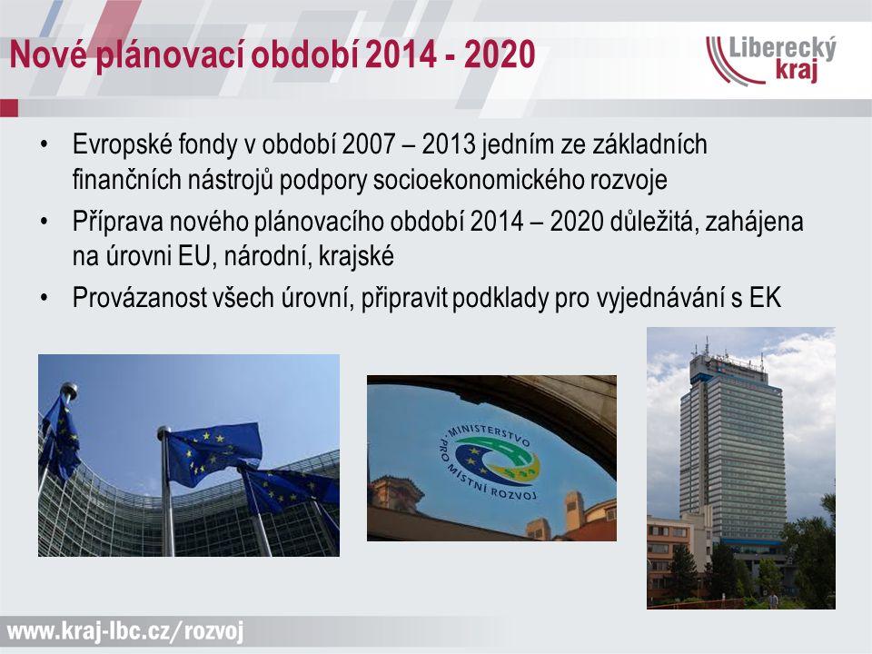 Nové plánovací období 2014 - 2020 Evropské fondy v období 2007 – 2013 jedním ze základních finančních nástrojů podpory socioekonomického rozvoje Příprava nového plánovacího období 2014 – 2020 důležitá, zahájena na úrovni EU, národní, krajské Provázanost všech úrovní, připravit podklady pro vyjednávání s EK