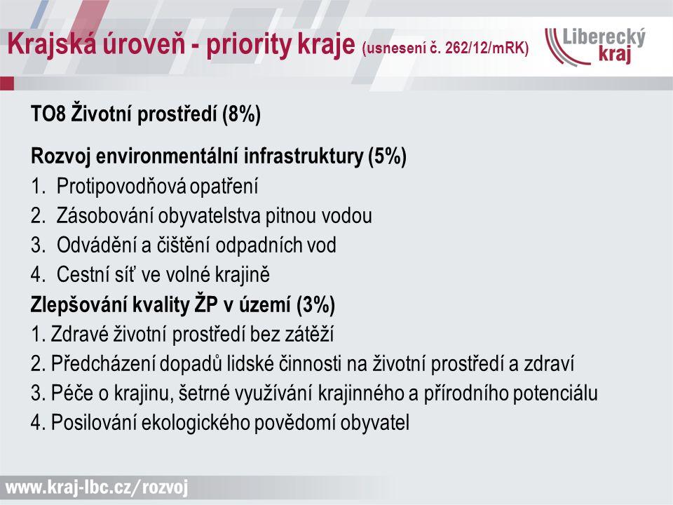 Krajská úroveň - priority kraje (usnesení č. 262/12/mRK) TO8 Životní prostředí (8%) Rozvoj environmentální infrastruktury (5%) 1. Protipovodňová opatř