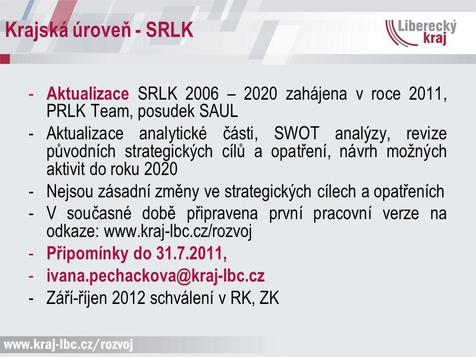 Krajská úroveň - SRLK - Aktualizace SRLK 2006 – 2020 zahájena v roce 2011, PRLK Team, posudek SAUL -Aktualizace analytické části, SWOT analýzy, revize původních strategických cílů a opatření, návrh možných aktivit do roku 2020 -Nejsou zásadní změny ve strategických cílech a opatřeních -V současné době připravena první pracovní verze na odkaze: www.kraj-lbc.cz/rozvoj - Připomínky do 31.7.2011, - ivana.pechackova@kraj-lbc.cz -Září-říjen 2012 schválení v RK, ZK