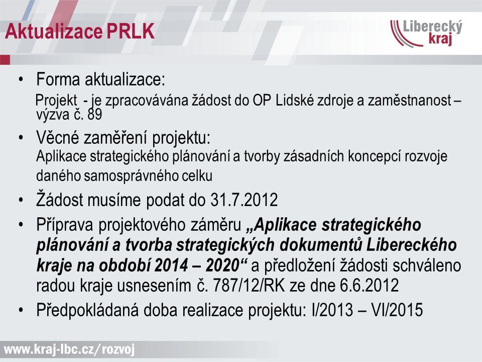 Aktualizace PRLK Forma aktualizace: Projekt - je zpracovávána žádost do OP Lidské zdroje a zaměstnanost – výzva č. 89 Věcné zaměření projektu: Aplikac