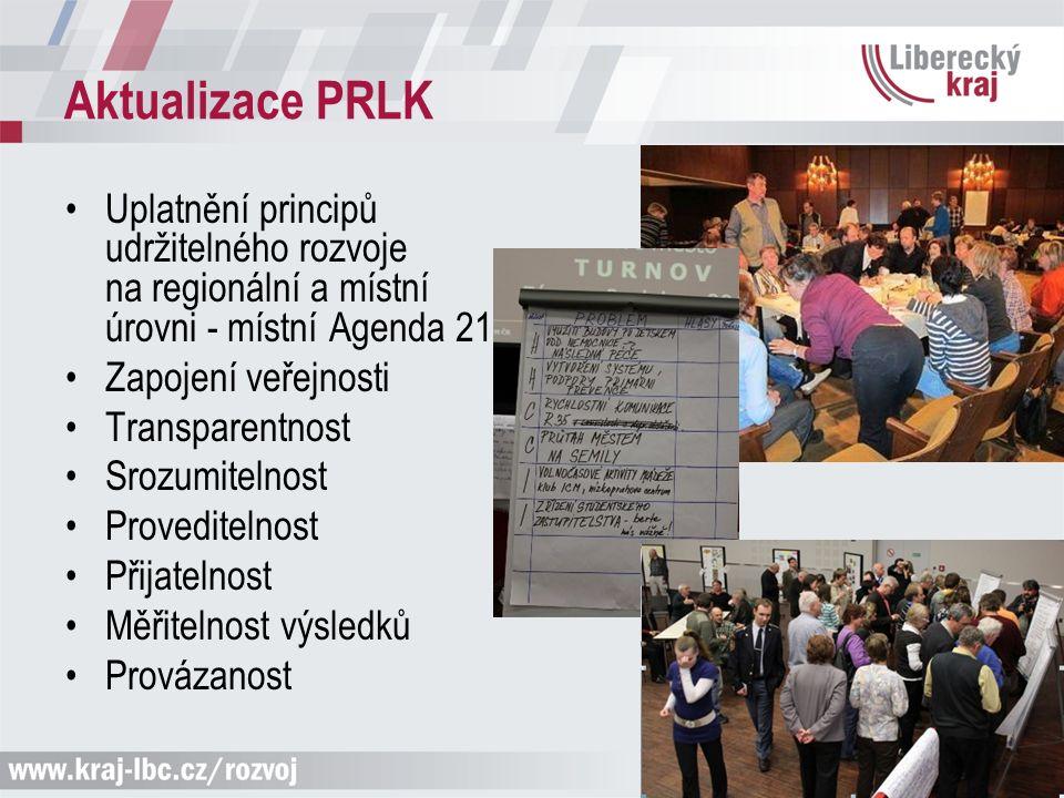 Aktualizace PRLK Uplatnění principů udržitelného rozvoje na regionální a místní úrovni - místní Agenda 21 Zapojení veřejnosti Transparentnost Srozumitelnost Proveditelnost Přijatelnost Měřitelnost výsledků Provázanost