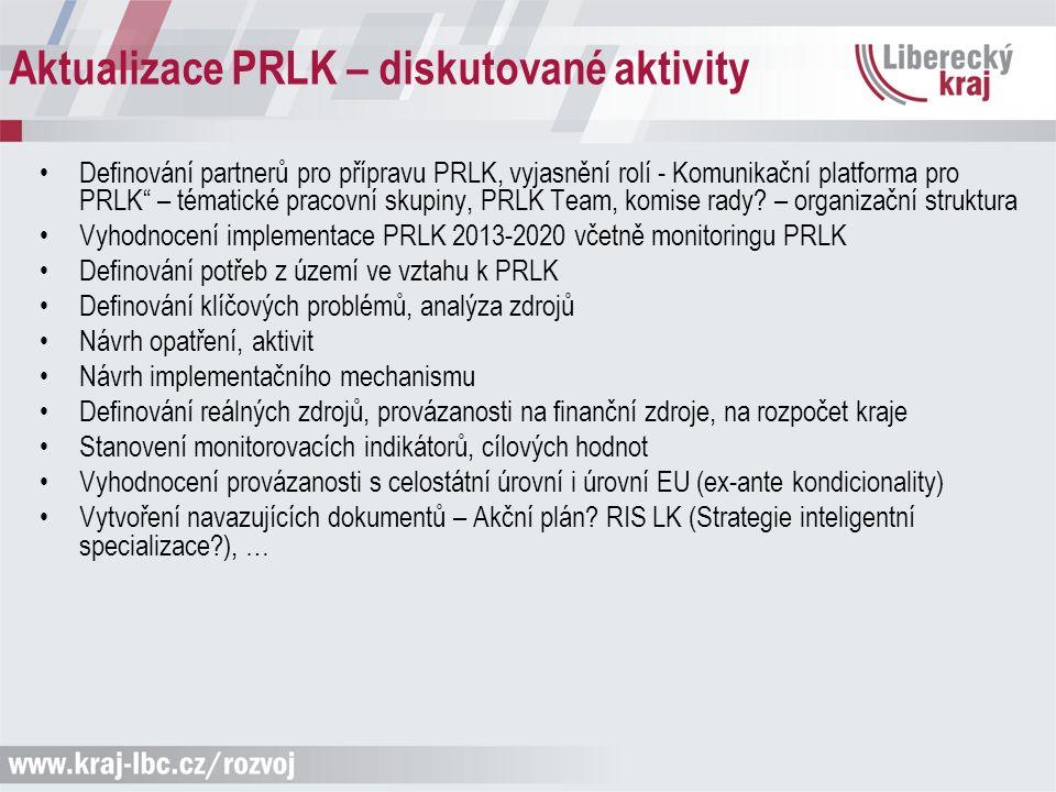 Aktualizace PRLK – diskutované aktivity Definování partnerů pro přípravu PRLK, vyjasnění rolí - Komunikační platforma pro PRLK – tématické pracovní skupiny, PRLK Team, komise rady.