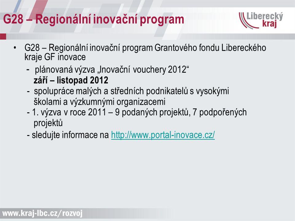 """G28 – Regionální inovační program G28 – Regionální inovační program Grantového fondu Libereckého kraje GF inovace - plánovaná výzva """"Inovační vouchery 2012 září – listopad 2012 - spolupráce malých a středních podnikatelů s vysokými školami a výzkumnými organizacemi - 1."""