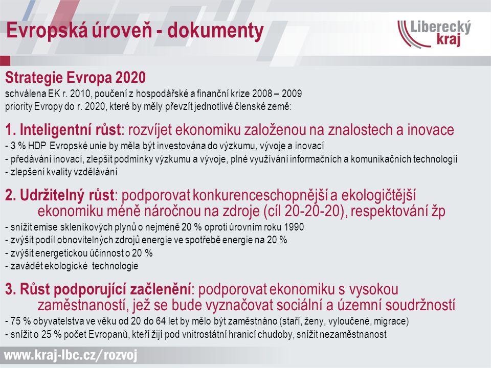 Evropská úroveň - dokumenty Strategie Evropa 2020 schválena EK r. 2010, poučení z hospodářské a finanční krize 2008 – 2009 priority Evropy do r. 2020,