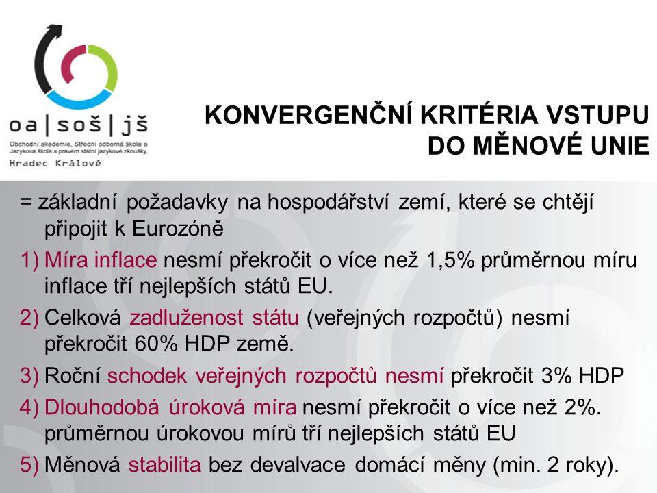 KONVERGENČNÍ KRITÉRIA VSTUPU DO MĚNOVÉ UNIE = základní požadavky na hospodářství zemí, které se chtějí připojit k Eurozóně 1)Míra inflace nesmí překročit o více než 1,5% průměrnou míru inflace tří nejlepších států EU.