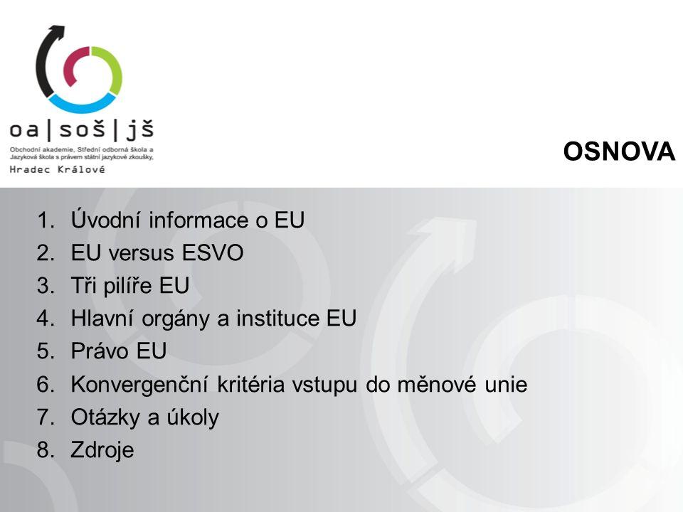 OSNOVA 1.Úvodní informace o EU 2.EU versus ESVO 3.Tři pilíře EU 4.Hlavní orgány a instituce EU 5.Právo EU 6.Konvergenční kritéria vstupu do měnové unie 7.Otázky a úkoly 8.Zdroje