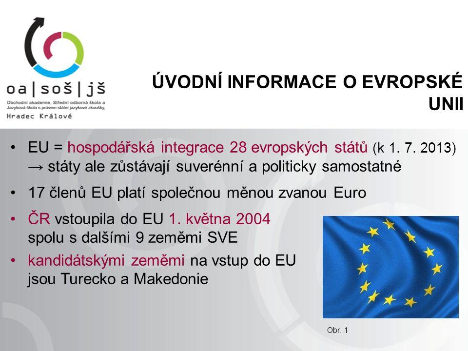 ÚVODNÍ INFORMACE O EVROPSKÉ UNII EU = hospodářská integrace 28 evropských států (k 1.