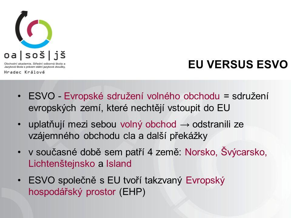 EU VERSUS ESVO ESVO - Evropské sdružení volného obchodu = sdružení evropských zemí, které nechtějí vstoupit do EU uplatňují mezi sebou volný obchod → odstranili ze vzájemného obchodu cla a další překážky v současné době sem patří 4 země: Norsko, Švýcarsko, Lichtenštejnsko a Island ESVO společně s EU tvoří takzvaný Evropský hospodářský prostor (EHP)