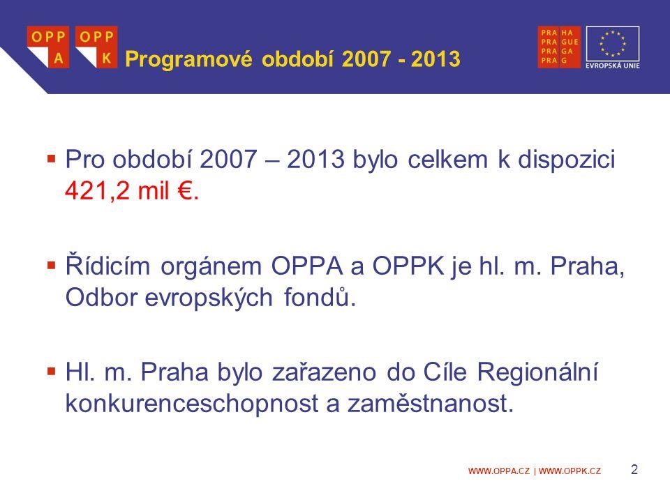 WWW.OPPA.CZ | WWW.OPPK.CZ Cíle programu OPPA  Operační program Praha – Adaptabilita (OPPA): nástroj pro čerpání podpory z Evropského sociálního fondu.