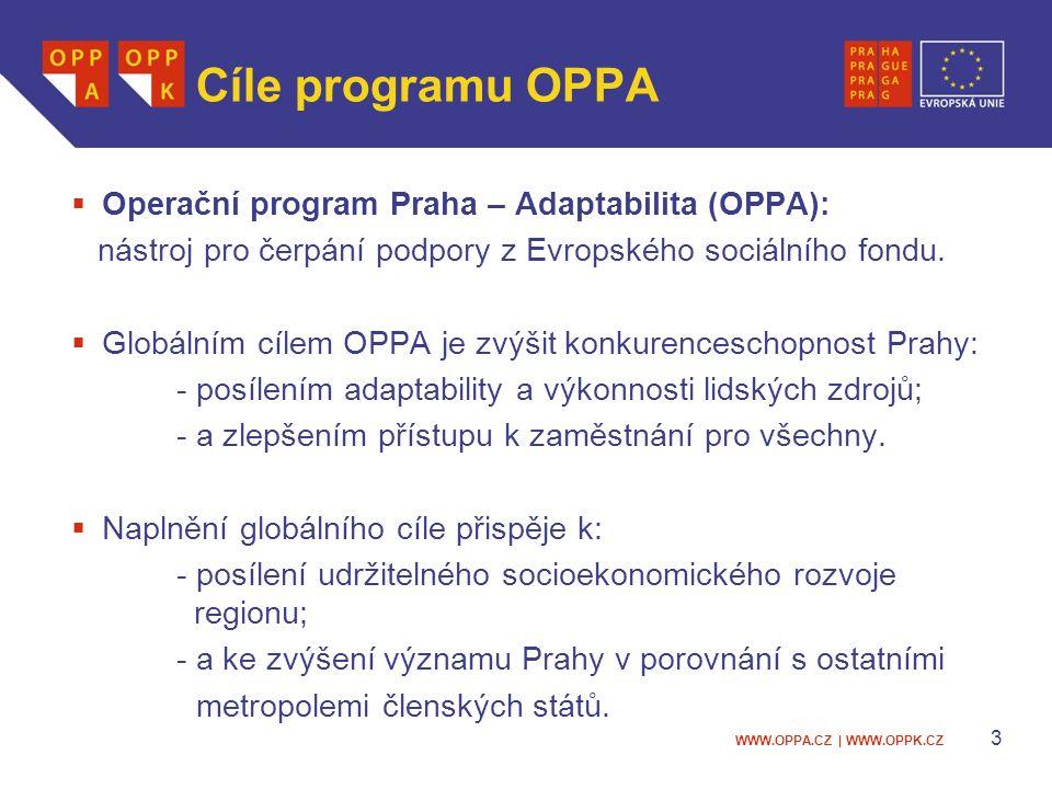WWW.OPPA.CZ | WWW.OPPK.CZ Cíle programu OPPK  Operační program Praha – Konkurenceschopnost (OPPK): nástroj pro čerpání podpory z Evropského fondu pro regionální rozvoj.