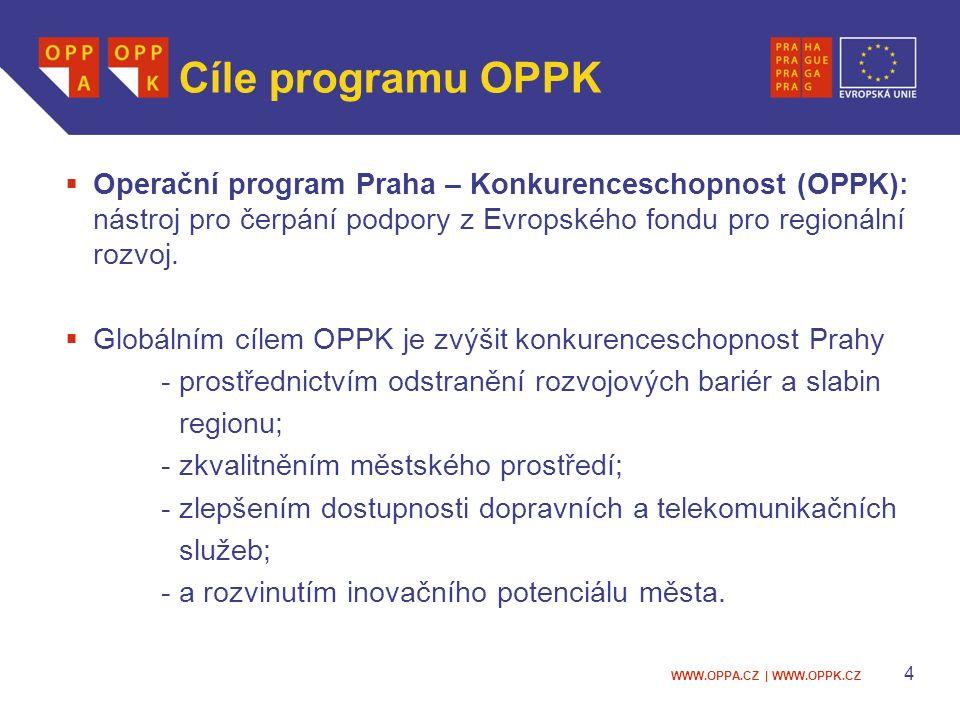 WWW.OPPA.CZ | WWW.OPPK.CZ Alokace OPPA  Z ESF je financováno 85 % způsobilých výdajů, zbývajících 15 % tvoří národní zdroje a spolupodíl příjemce;  schválená alokace programu z ESF po revizi: 114,8 mil €;  celkové finanční prostředky 135,1 mil €.