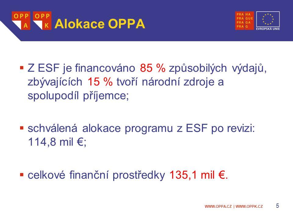 WWW.OPPA.CZ | WWW.OPPK.CZ Alokace OPPK  Z ERDF je financováno 85 % způsobilých výdajů, zbývajících 15 % tvoří národní zdroje a spolupodíl příjemce;  schválená alokace programu z ERDF po revizi 243,2 mil €;  celkové finanční prostředky 286,1 mil €.