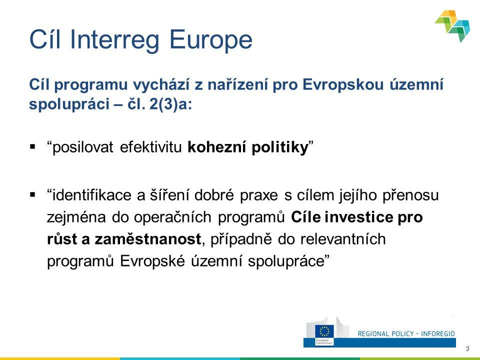 4 Cíl Interreg Europe Výměna zkušeností s cílem zlepšit efektivitu politik regionálního rozvoje, zejména programů Strukturálních fondů Kohezní politika EU INTERREG EUROPE EUR 359 m Cíl 1: Investice pro růst a zaměstnanost EUR 340 mld.