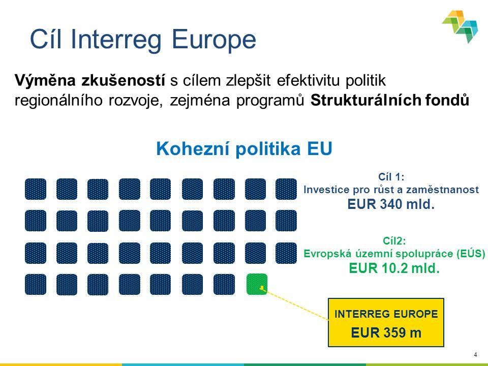 15 Prioritní osa 4: Životní prostředí a efektivní využívání zdrojů Specifický cíl 4.1: Zlepšit realizaci politik a programů regionálního rozvoje, zejména programů Investice pro růst a zaměstnanost a případně programů Evropské územní spolupráce, v oblasti ochrany a rozvoje přírodního a kulturního dědictví.