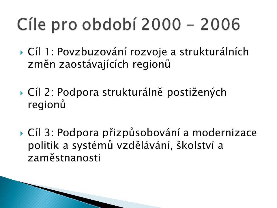  Cíl 1: Povzbuzování rozvoje a strukturálních změn zaostávajících regionů  Cíl 2: Podpora strukturálně postižených regionů  Cíl 3: Podpora přizpůsobování a modernizace politik a systémů vzdělávání, školství a zaměstnanosti
