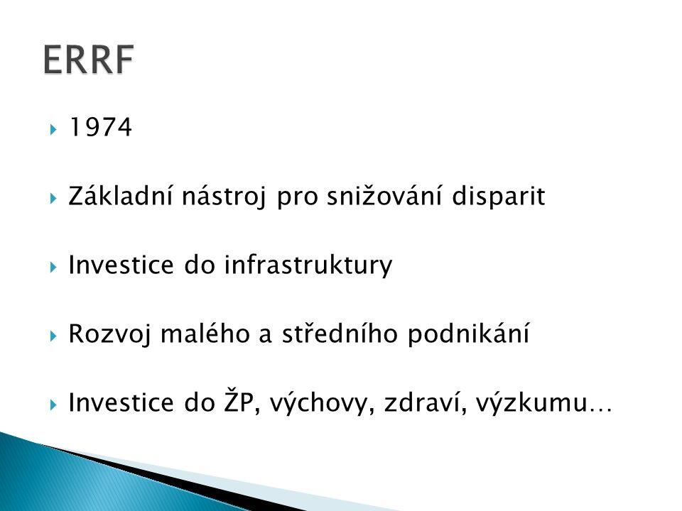  1974  Základní nástroj pro snižování disparit  Investice do infrastruktury  Rozvoj malého a středního podnikání  Investice do ŽP, výchovy, zdraví, výzkumu…