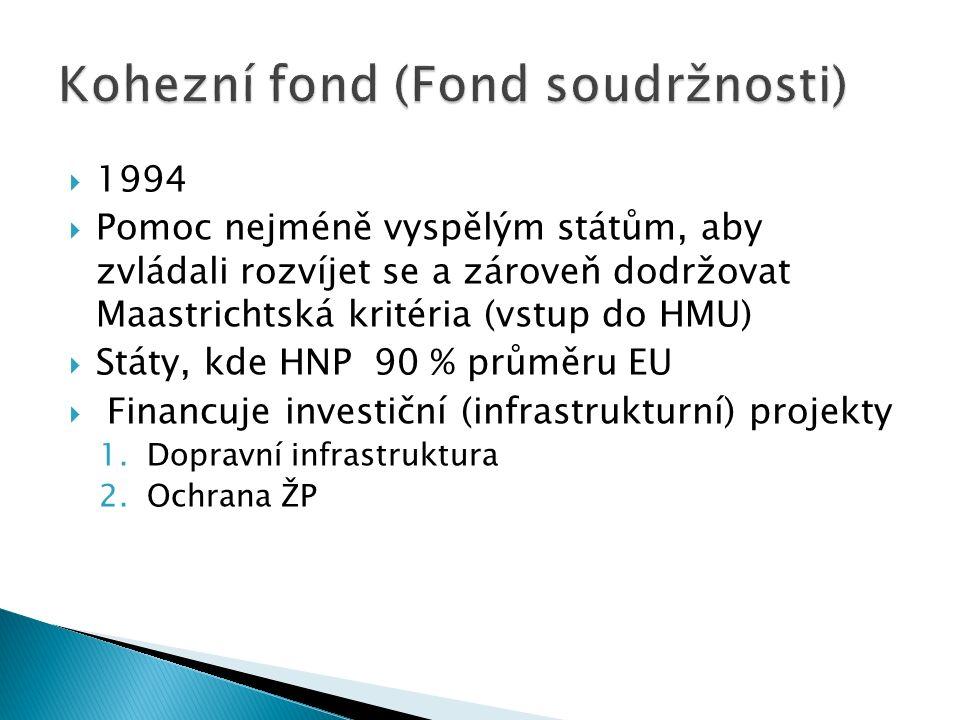  1994  Pomoc nejméně vyspělým státům, aby zvládali rozvíjet se a zároveň dodržovat Maastrichtská kritéria (vstup do HMU)  Státy, kde HNP 90 % průměru EU  Financuje investiční (infrastrukturní) projekty 1.Dopravní infrastruktura 2.Ochrana ŽP