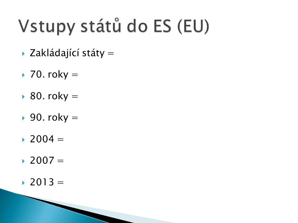  Zakládající státy =  70. roky =  80. roky =  90. roky =  2004 =  2007 =  2013 =