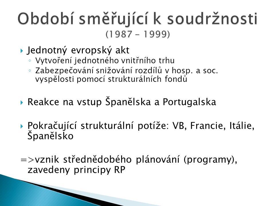  Regiony NUTS 2 nebo NUTS 1 přesahující kritéria pro Cíl 1  Financováno z ERDF, ESF  Cca 16 % celkových financí  Dva přístupy: 1.Podpora inovací a znalostní ekonomiky 2.Podpora lidských zdrojů  169 regionů  V ČR: Praha