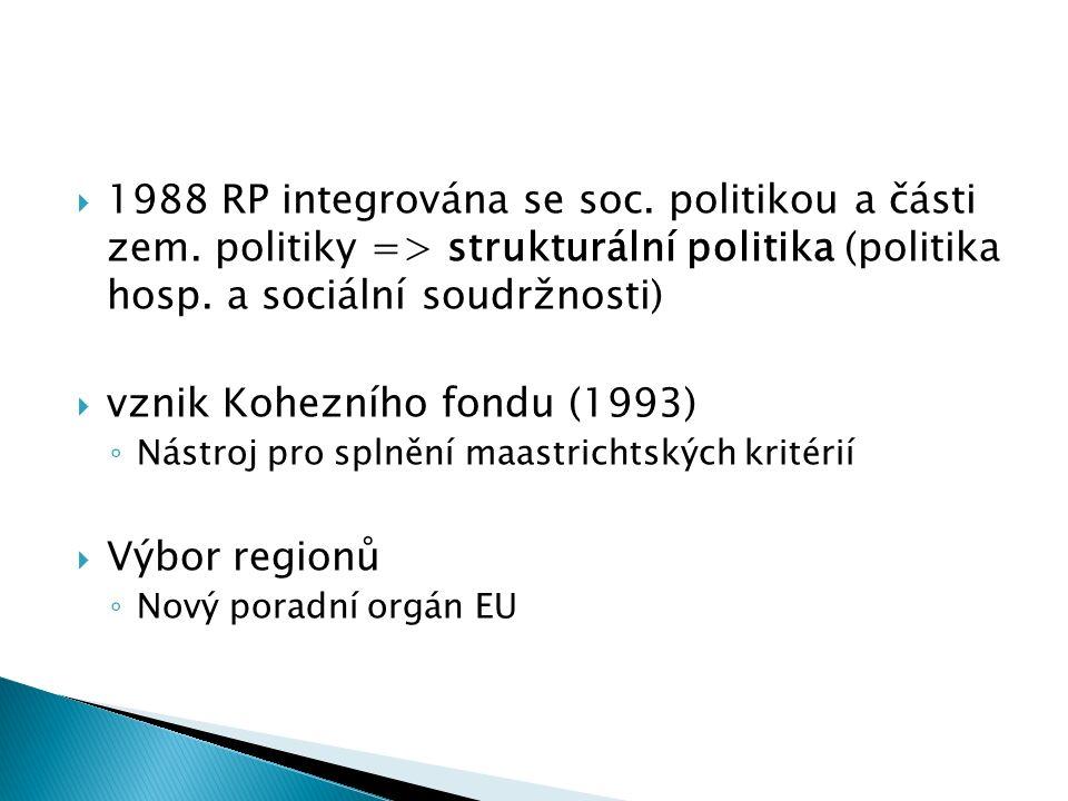  1988 RP integrována se soc. politikou a části zem.