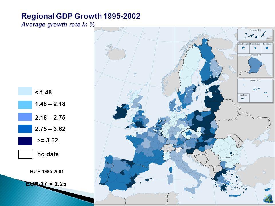 < 1.48 HU = 1995-2001 1.48 – 2.18 2.18 – 2.75 2.75 – 3.62 >= 3.62 no data EUR-27 = 2.25