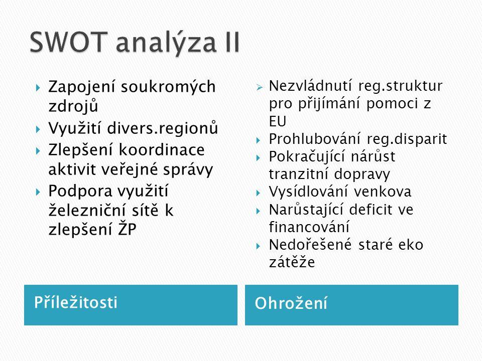 Příležitosti Ohrožení  Zapojení soukromých zdrojů  Využití divers.regionů  Zlepšení koordinace aktivit veřejné správy  Podpora využití železniční