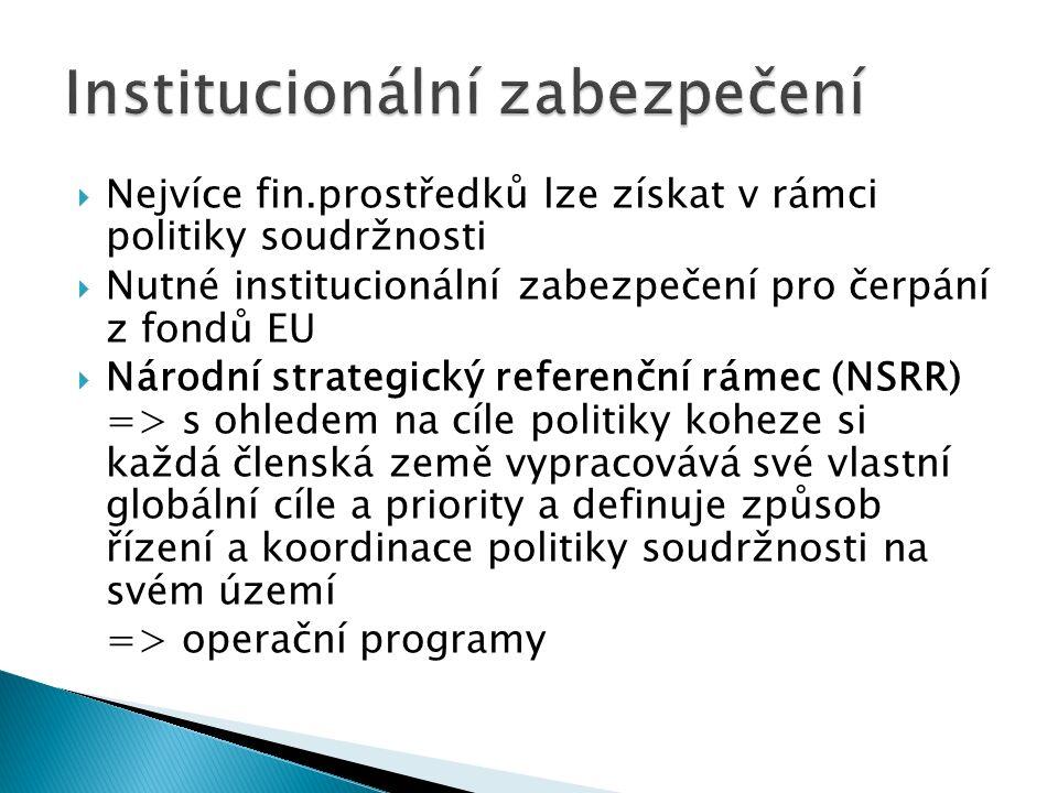  Nejvíce fin.prostředků lze získat v rámci politiky soudržnosti  Nutné institucionální zabezpečení pro čerpání z fondů EU  Národní strategický referenční rámec (NSRR) => s ohledem na cíle politiky koheze si každá členská země vypracovává své vlastní globální cíle a priority a definuje způsob řízení a koordinace politiky soudržnosti na svém území => operační programy