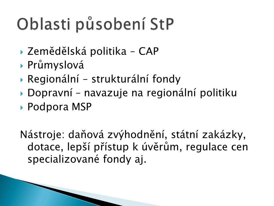  Zemědělská politika – CAP  Průmyslová  Regionální – strukturální fondy  Dopravní – navazuje na regionální politiku  Podpora MSP Nástroje: daňová