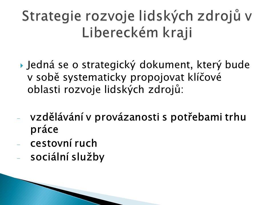  Jedná se o strategický dokument, který bude v sobě systematicky propojovat klíčové oblasti rozvoje lidských zdrojů: - vzdělávání v provázanosti s potřebami trhu práce - cestovní ruch - sociální služby