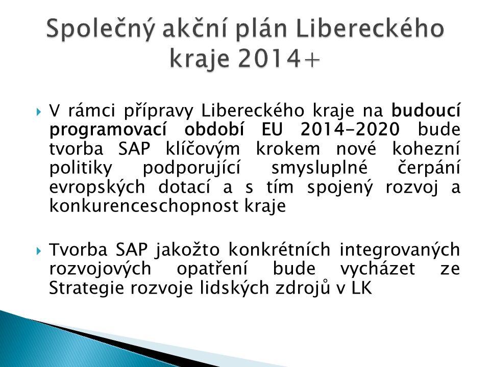  V rámci přípravy Libereckého kraje na budoucí programovací období EU 2014-2020 bude tvorba SAP klíčovým krokem nové kohezní politiky podporující smysluplné čerpání evropských dotací a s tím spojený rozvoj a konkurenceschopnost kraje  T vorba SAP jakožto konkrétních integrovaných rozvojových opatření bude vycházet ze Strategie rozvoje lidských zdrojů v LK