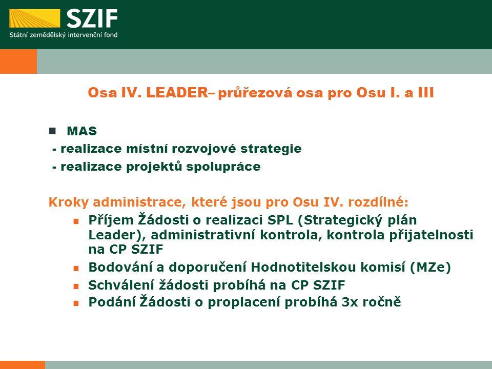 Osa IV. LEADER– průřezová osa pro Osu I. a III MAS - realizace místní rozvojové strategie - realizace projektů spolupráce Kroky administrace, které js