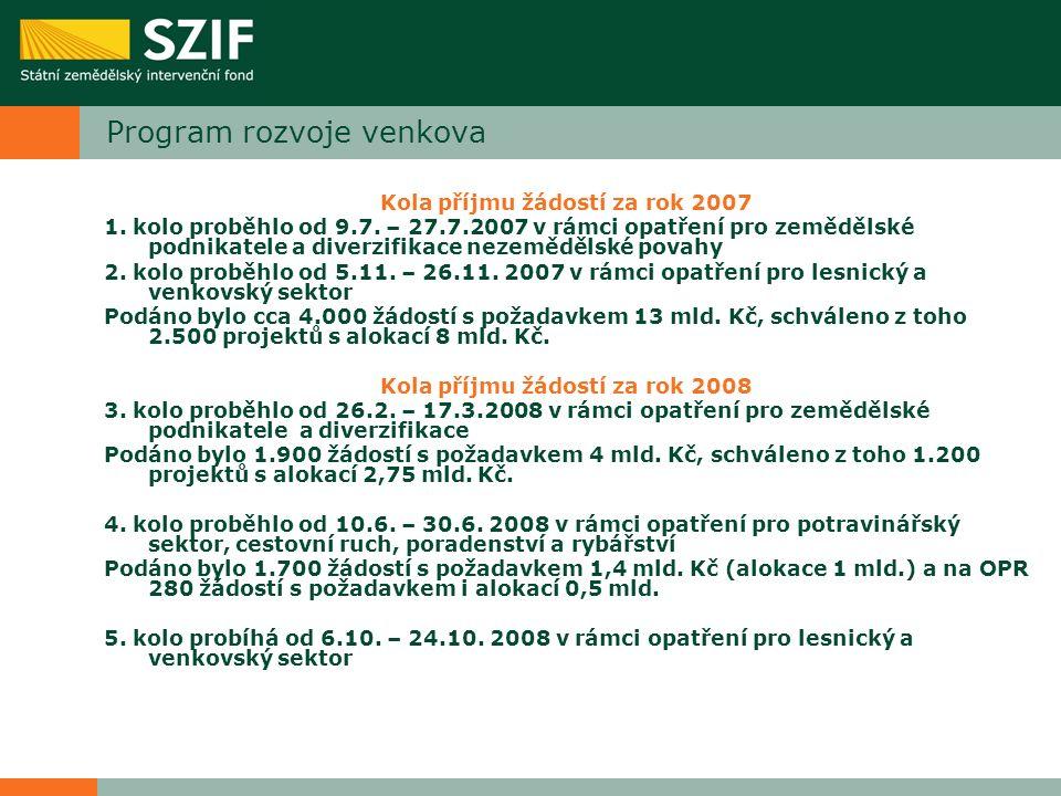 Program rozvoje venkova Kola příjmu žádostí za rok 2007 1. kolo proběhlo od 9.7. – 27.7.2007 v rámci opatření pro zemědělské podnikatele a diverzifika