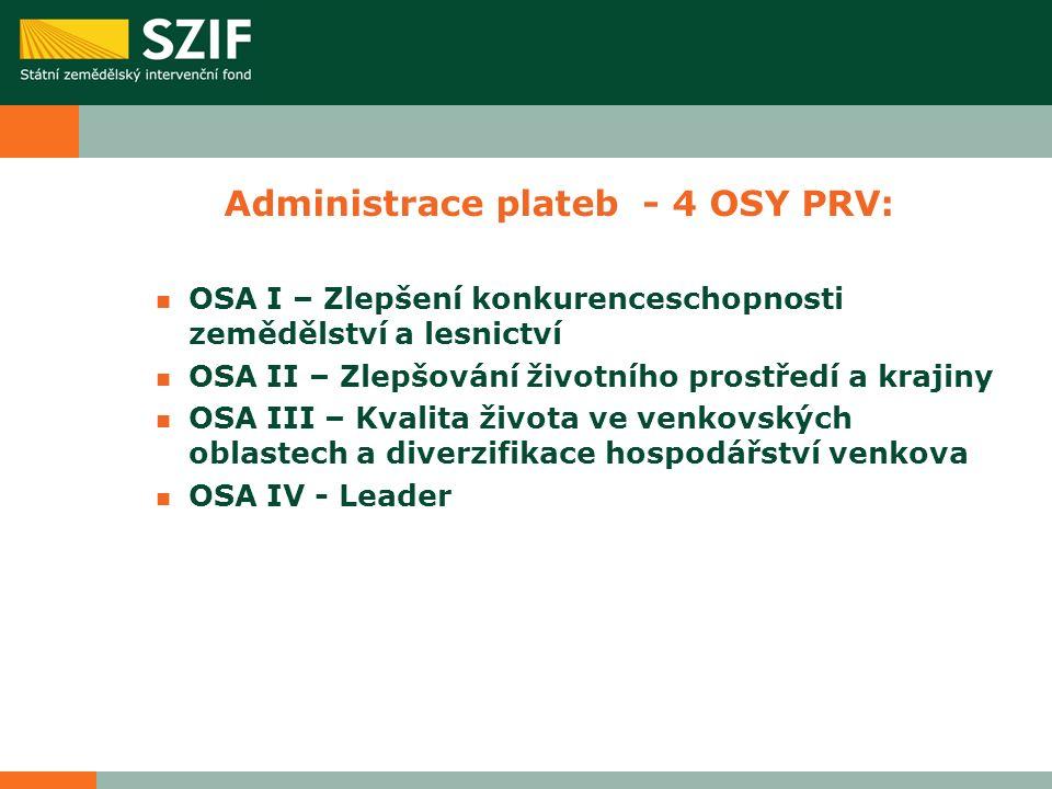 Administrace plateb - 4 OSY PRV: OSA I – Zlepšení konkurenceschopnosti zemědělství a lesnictví OSA II – Zlepšování životního prostředí a krajiny OSA I
