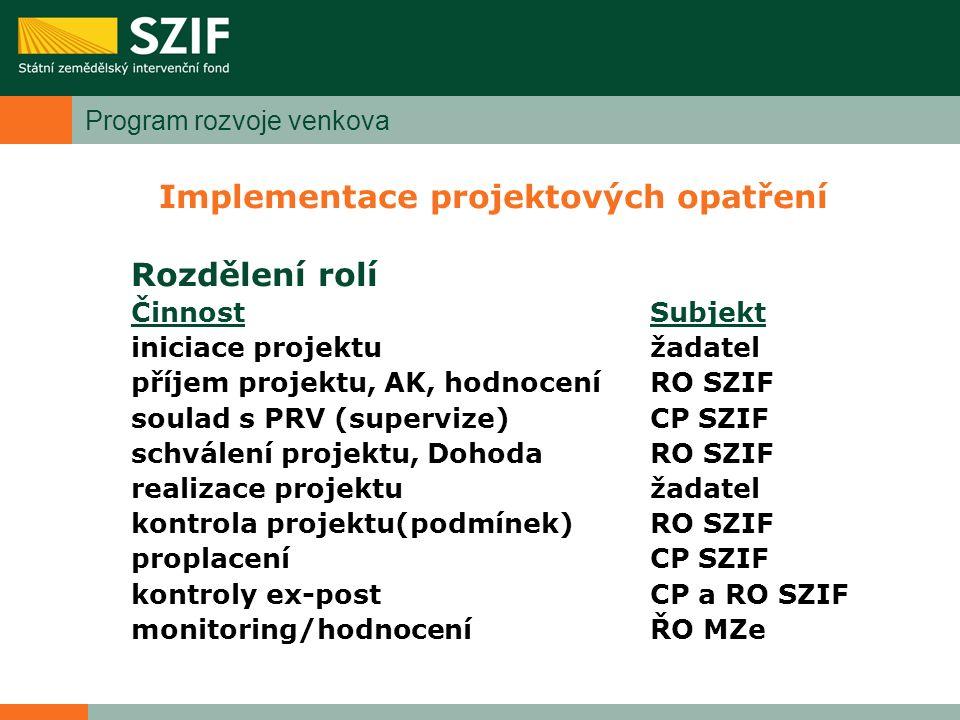 Program rozvoje venkova Implementace projektových opatření Rozdělení rolí ČinnostSubjekt iniciace projektužadatel příjem projektu, AK, hodnoceníRO SZIF soulad s PRV (supervize)CP SZIF schválení projektu, DohodaRO SZIF realizace projektužadatel kontrola projektu(podmínek)RO SZIF proplaceníCP SZIF kontroly ex-postCP a RO SZIF monitoring/hodnoceníŘO MZe
