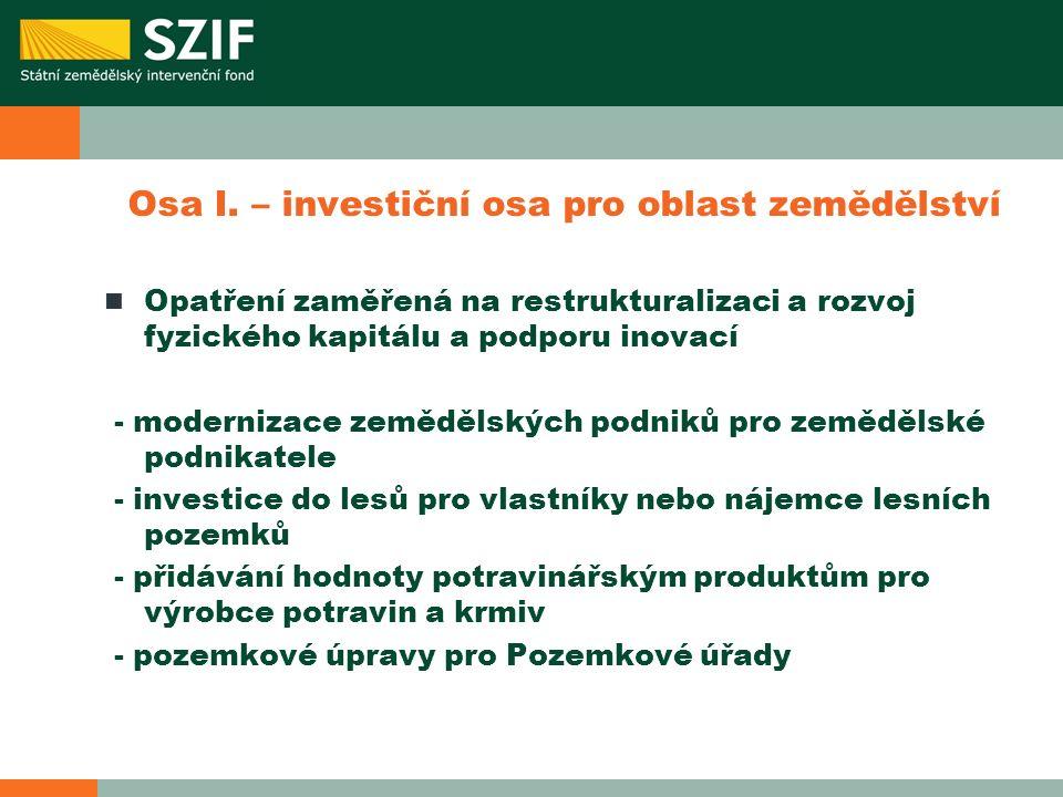 Osa I. – investiční osa pro oblast zemědělství Opatření zaměřená na restrukturalizaci a rozvoj fyzického kapitálu a podporu inovací - modernizace země