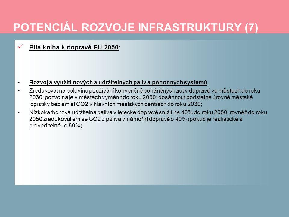 """POTENCIÁL ROZVOJE INFRASTRUKTURY (8) Bílá kniha k dopravě EU 2050 : Optimalizace výkonů multi-modálních logistických řetězců, včetně širšího využívání energeticky efektivnějších módů dopravy 30% silniční nákladní dopravy ve vzdálenosti přes 300 km by se mělo přesunout na jiné druhy dopravy – železnici nebo páteřní lodní doprava – do roku 2030, a více než 50% do roku 2050; proces by měl být usnadněn efektivními a """"zelenými nákladními přepravními koridory; naplnění tohoto cíle bude též vyžadovat rozvinutí vhodné infrastruktury; Do roku 2050 završit a zkompletovat Evropskou síť vysoko-rychlostí železnice; ztrojnásobit délku existující vysoko-rychlostní železniční sítě do roku 2030 a udržet hustou železniční síť ve všech členských státech; do roku 2050 by měla většina cestujících na střední vzdálenosti používat železniční dopravu; Plně funkční a celou EU pokrývající multimodální TEN-T """"core network (jádrová páteřní síť) do roku 2030 s vysoce kvalitní a kapacitní sítí do roku 2050 a korespondující sada informačních služeb; Do roku 2050, propojit všechny letiště v rámci """"core network na železniční síť, přičemž je dávána přednost vysoko-rychlostní železnici; zajistit, aby všechny klíčové mořské přístavy byly uspokojivě propojeny na železniční síť přepravy nákladu a tam, kde je to možné na vnitrozemský říční lodní systém;"""