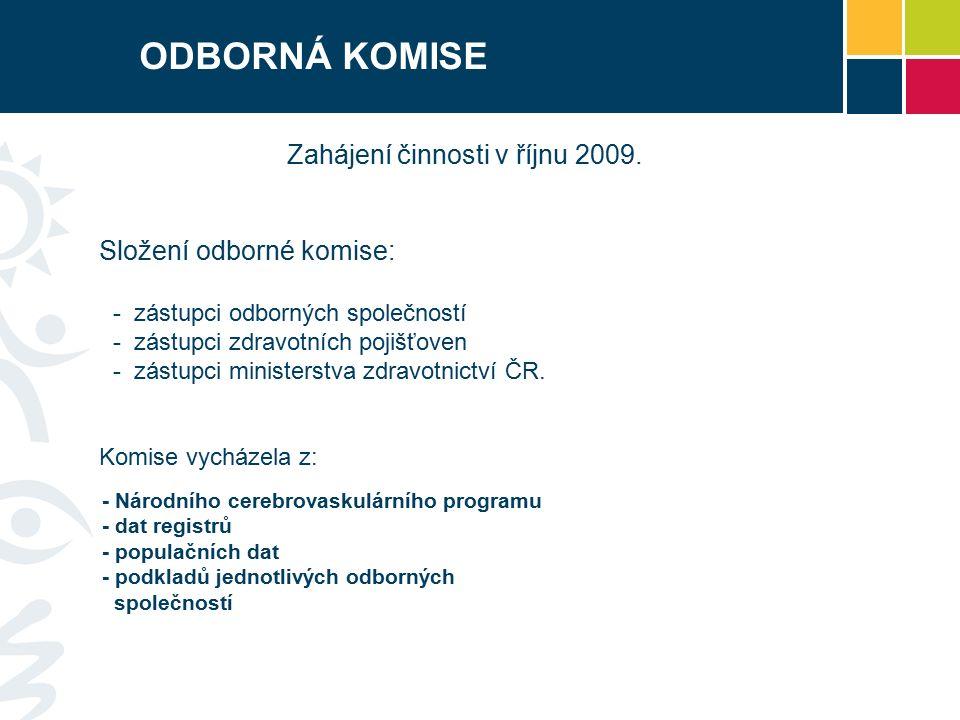 ODBORNÁ KOMISE Zahájení činnosti v říjnu 2009.