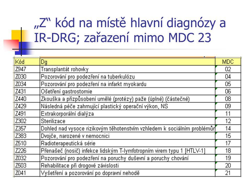 """""""Z kód na místě hlavní diagnózy a IR-DRG; zařazení mimo MDC 23"""