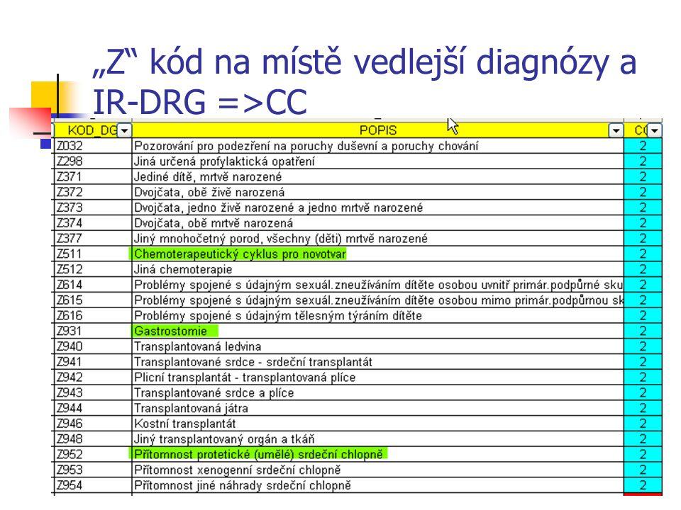 """""""Z kód na místě vedlejší diagnózy a IR-DRG =>CC"""