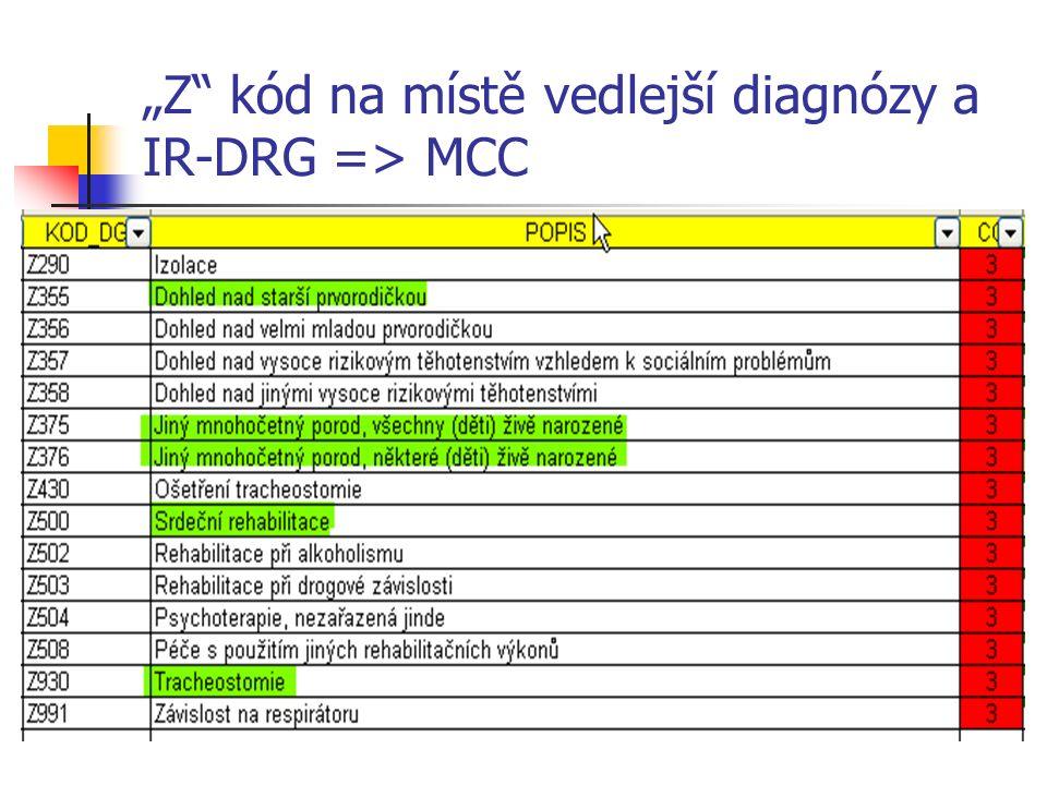 """""""Z kód na místě vedlejší diagnózy a IR-DRG => MCC"""