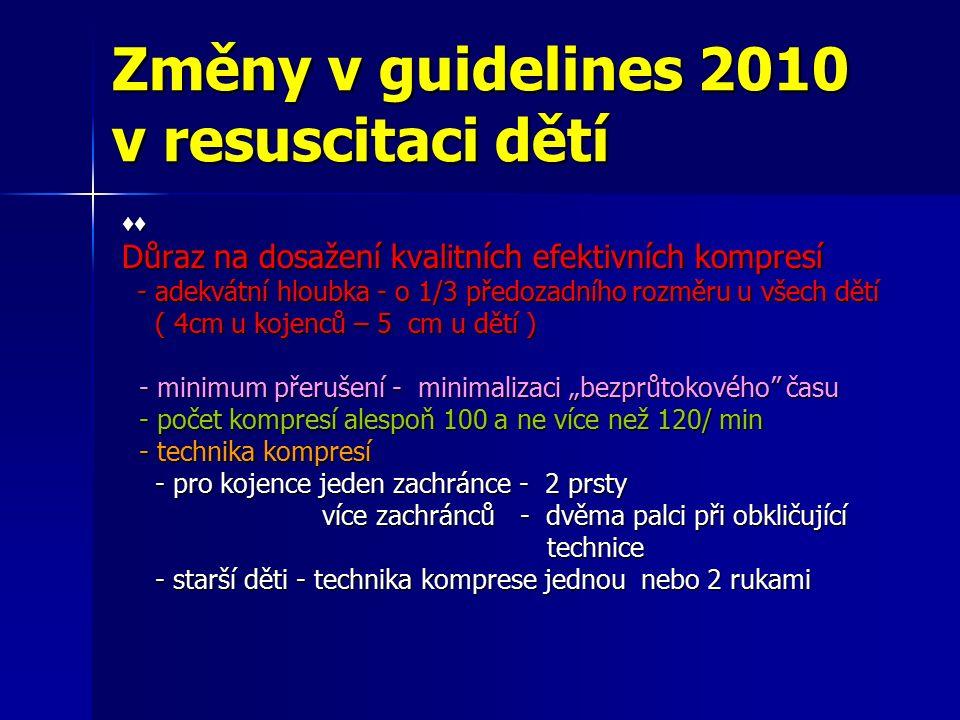 """Změny v guidelines 2010 v resuscitaci dětí ♦♦ Důraz na dosažení kvalitních efektivních kompresí - adekvátní hloubka - o 1/3 předozadního rozměru u všech dětí - adekvátní hloubka - o 1/3 předozadního rozměru u všech dětí ( 4cm u kojenců – 5 cm u dětí ) ( 4cm u kojenců – 5 cm u dětí ) - minimum přerušení - minimalizaci """"bezprůtokového času - minimum přerušení - minimalizaci """"bezprůtokového času - počet kompresí alespoň 100 a ne více než 120/ min - počet kompresí alespoň 100 a ne více než 120/ min - technika kompresí - technika kompresí - pro kojence jeden zachránce - 2 prsty - pro kojence jeden zachránce - 2 prsty více zachránců - dvěma palci při obkličující více zachránců - dvěma palci při obkličující technice technice - starší děti - technika komprese jednou nebo 2 rukami - starší děti - technika komprese jednou nebo 2 rukami"""